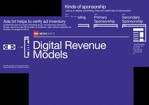 2018 POV: Digital Revenue Models Part 1