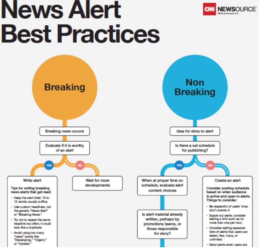 News-alert-best-practice